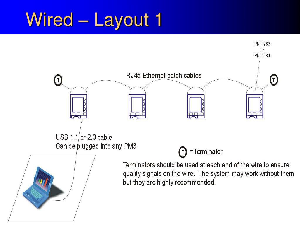 Wired – Layout 1