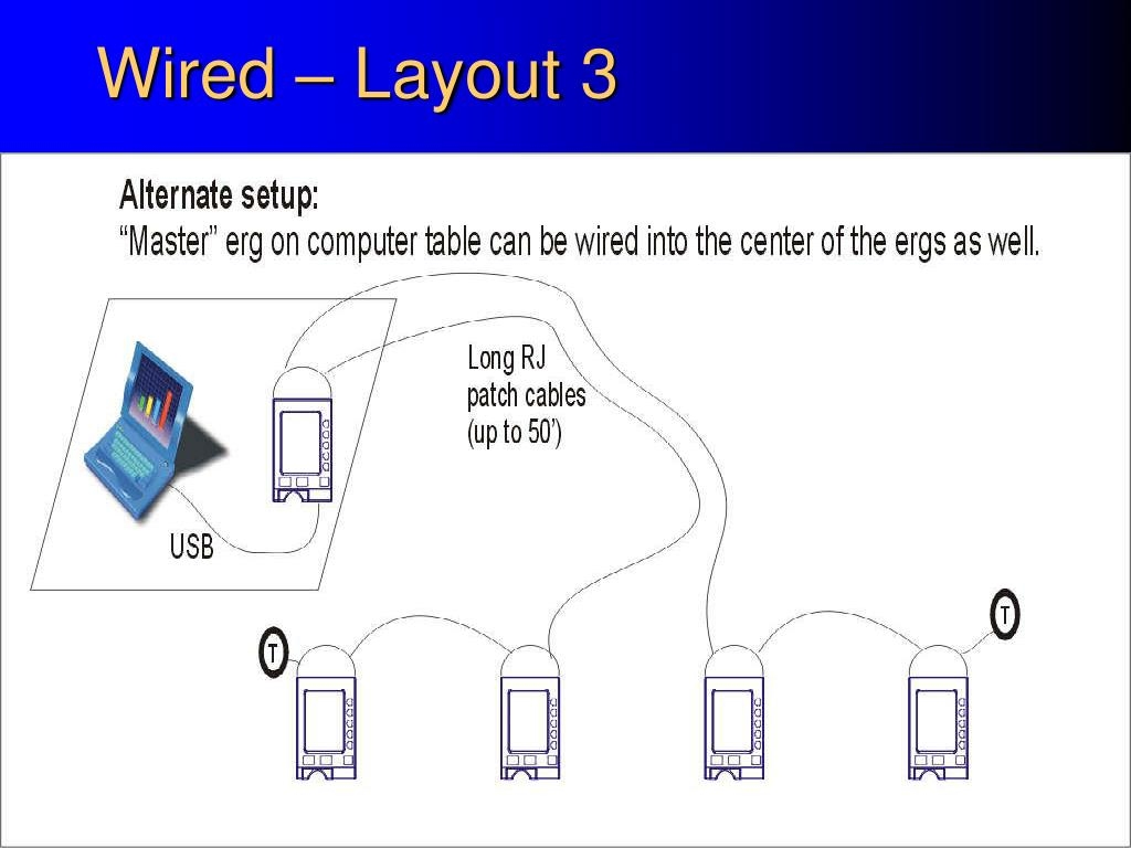 Wired – Layout 3