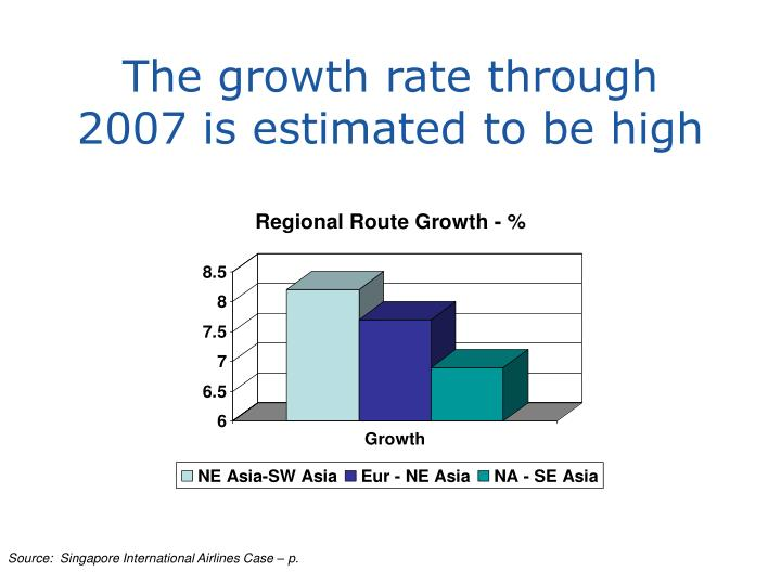 The growth rate through 2007 is estimated to be high
