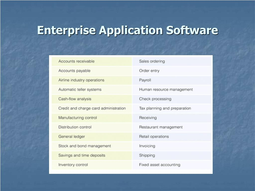 Enterprise Application Software