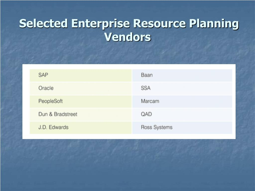 Selected Enterprise Resource Planning Vendors