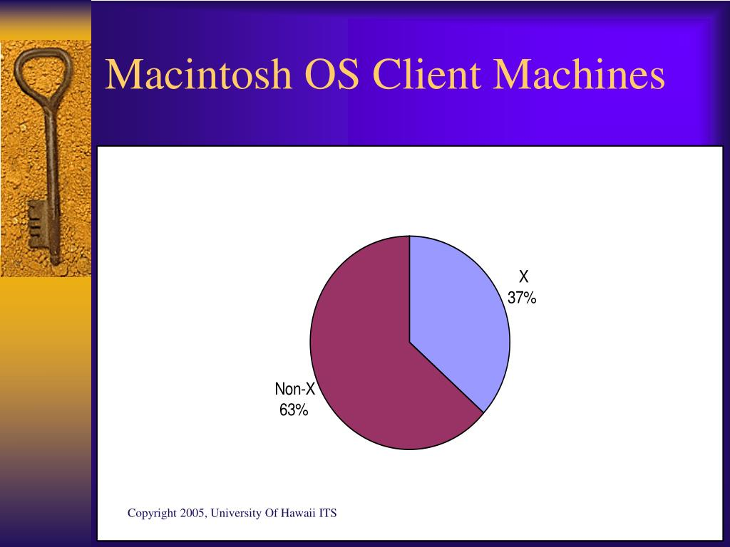 Macintosh OS Client Machines