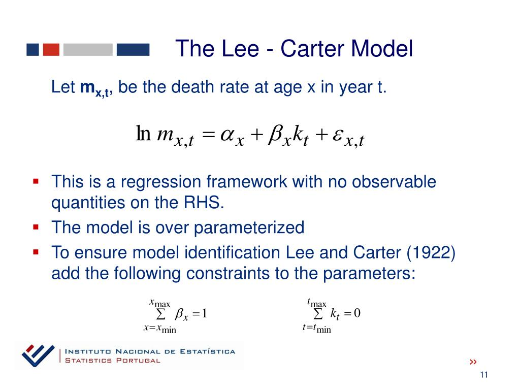 The Lee - Carter Model