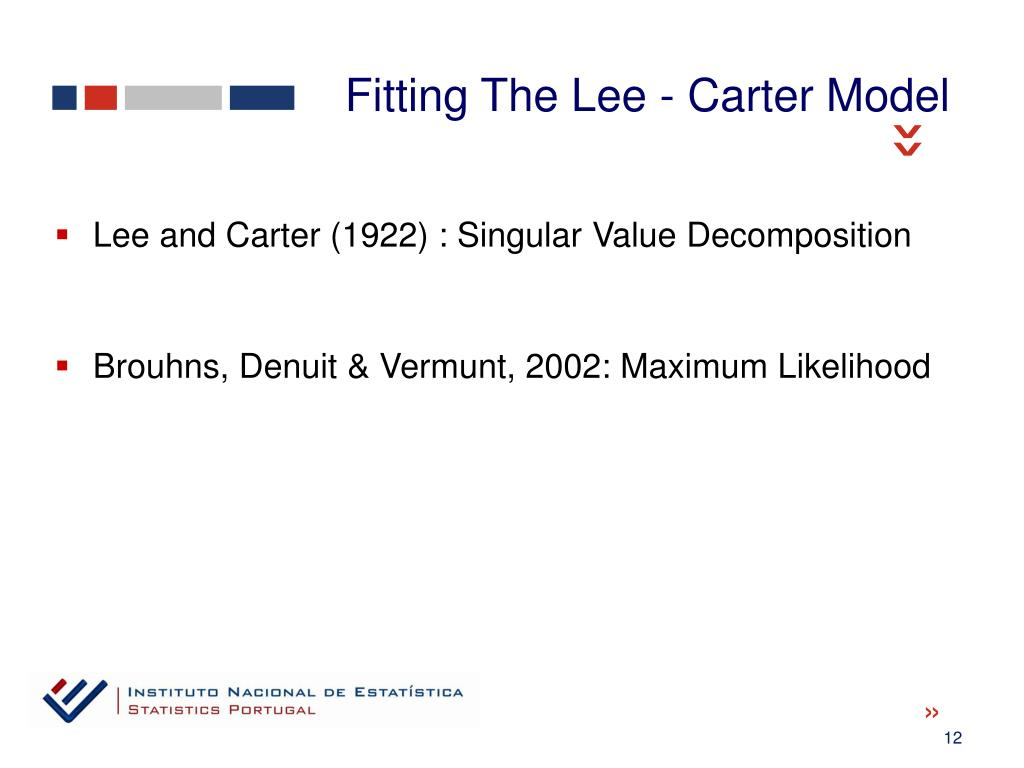 Fitting The Lee - Carter Model