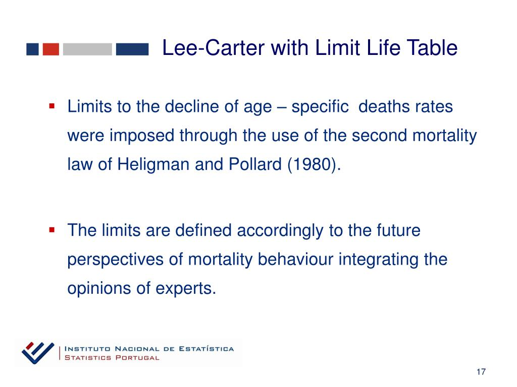 Limits to the decline of age – specific  deaths rates were imposed through the use of the second mortality law of Heligman and Pollard (1980).