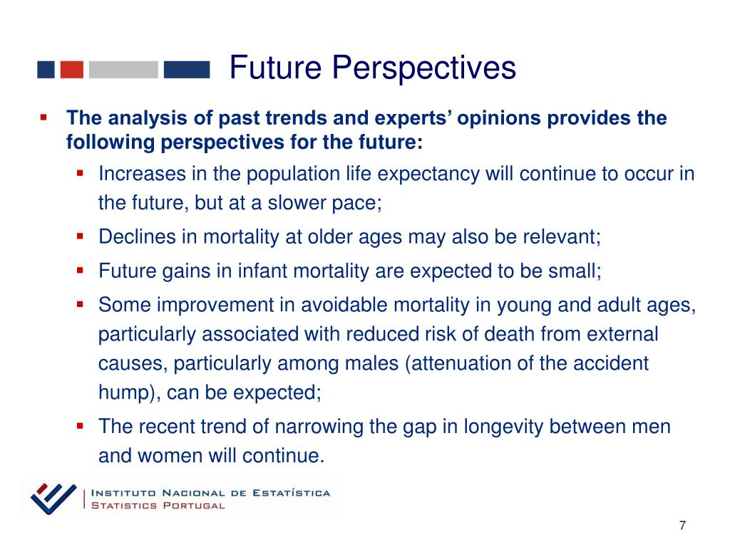 The analysis of past trends and experts' opinions provides the following perspectives for the future: