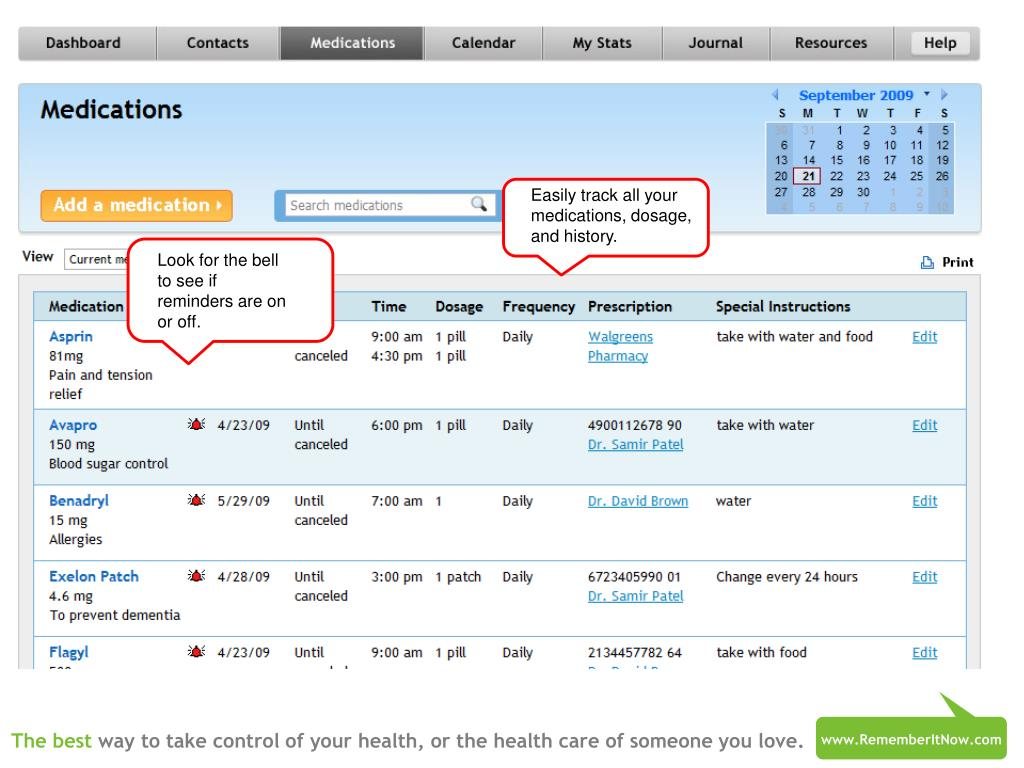 Easily track all your medications, dosage, and history.