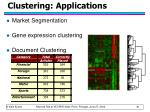 clustering applications