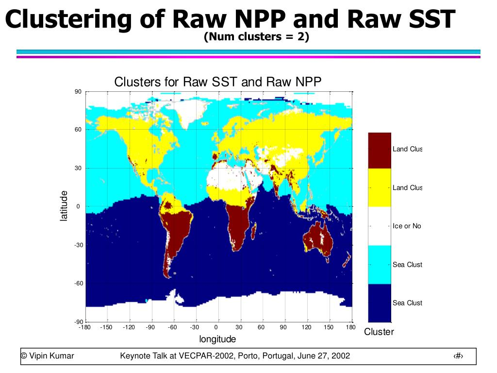 Clustering of Raw NPP and Raw SST