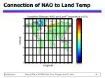 connection of nao to land temp