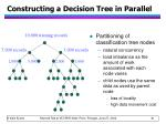 constructing a decision tree in parallel22