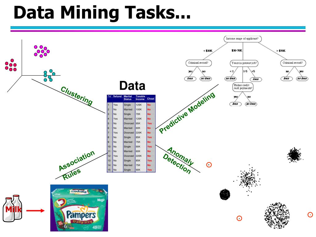 Data Mining Tasks...