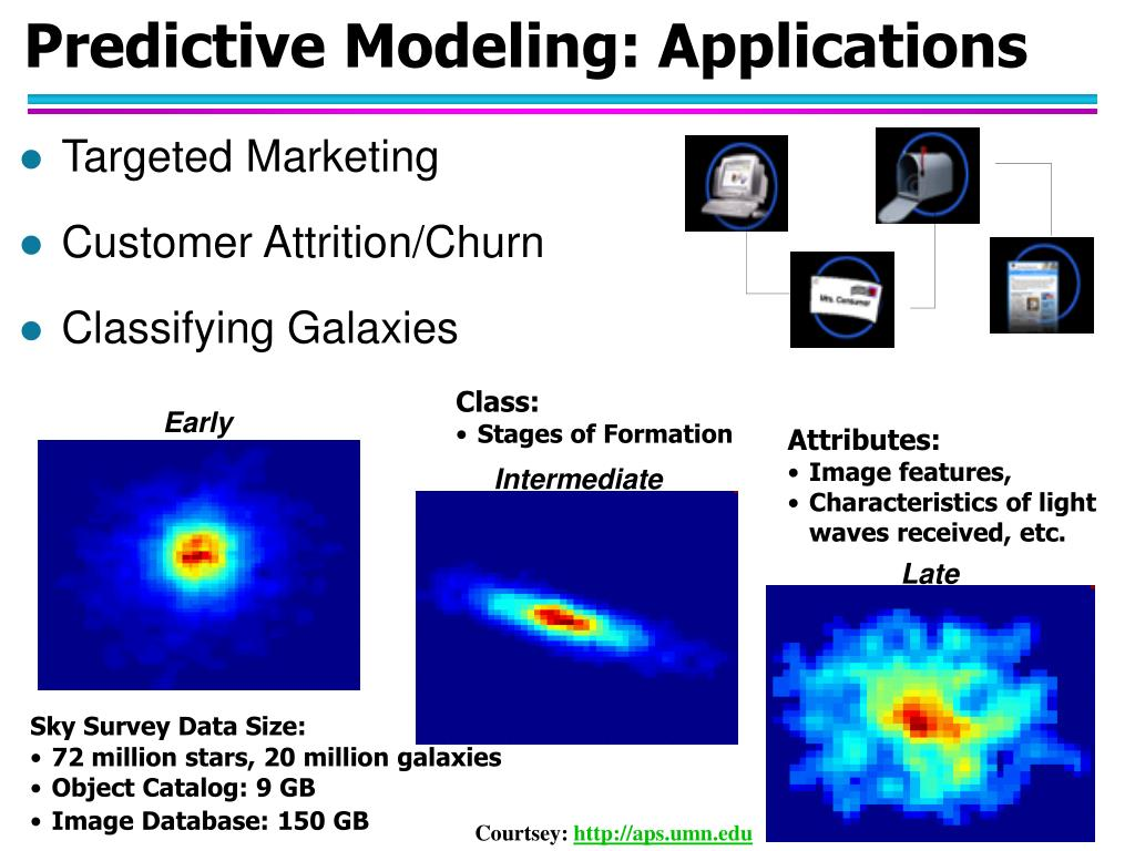 Predictive Modeling: Applications