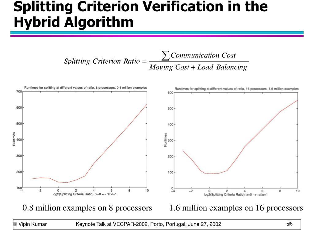 Splitting Criterion Verification in the Hybrid Algorithm