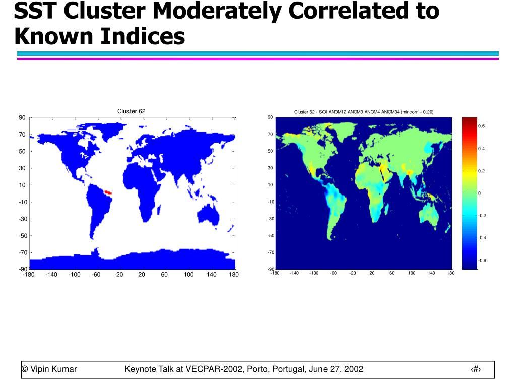 SST Cluster Moderately Correlated to Known Indices