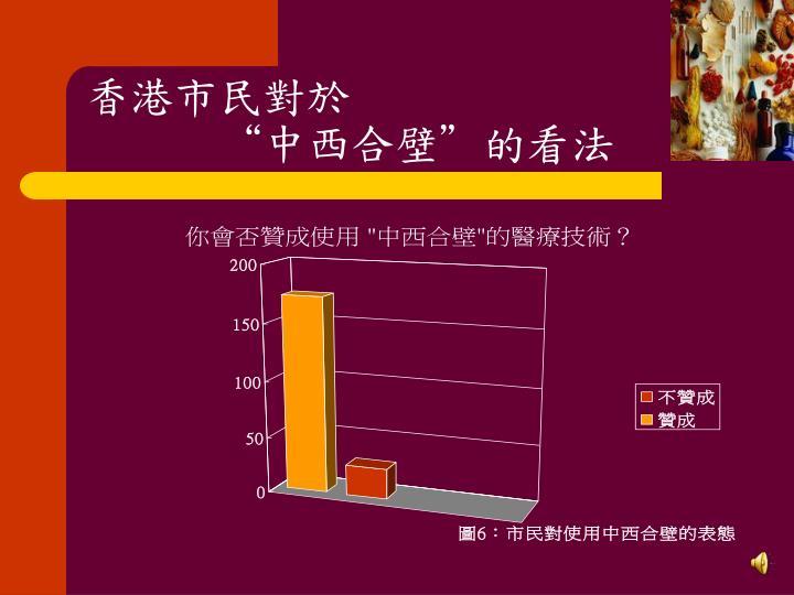 香港市民對於