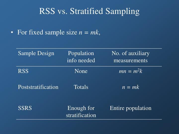 RSS vs. Stratified Sampling