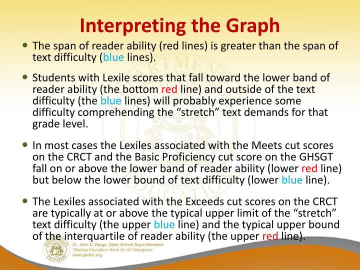 Interpreting the Graph
