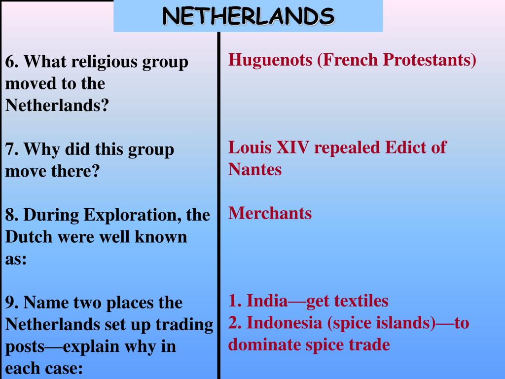 6. What religious group moved to the Netherlands?