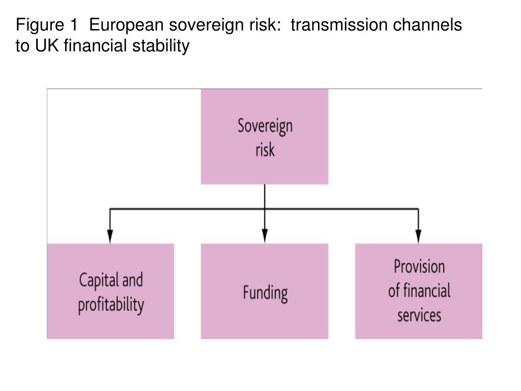 Figure 1  European sovereign risk:  transmission channels