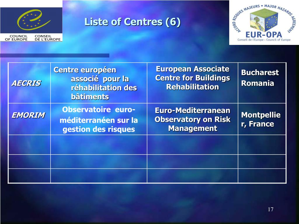 Liste of Centres (6)