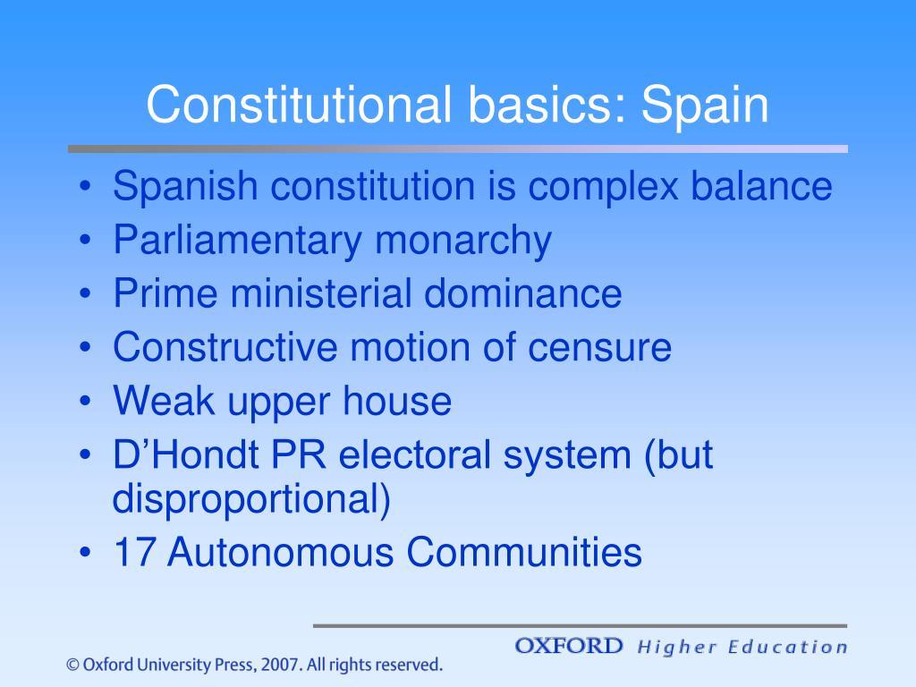 Constitutional basics: Spain