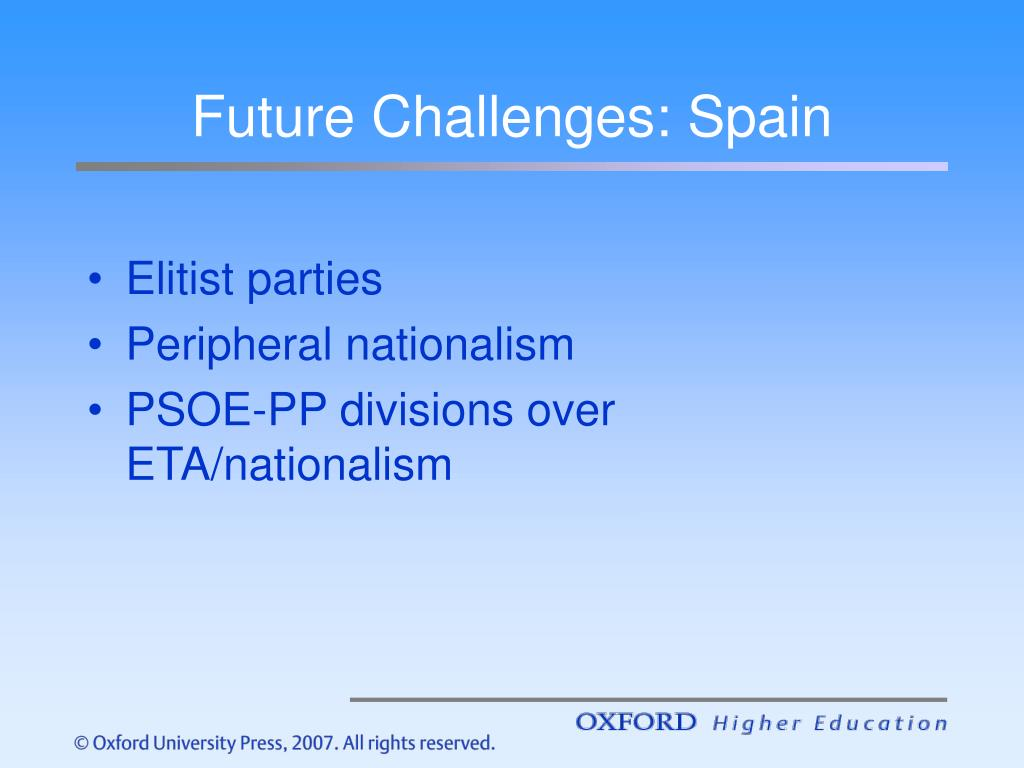 Future Challenges: Spain