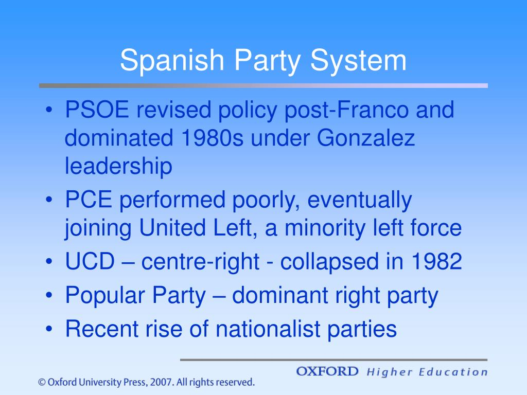 Spanish Party System