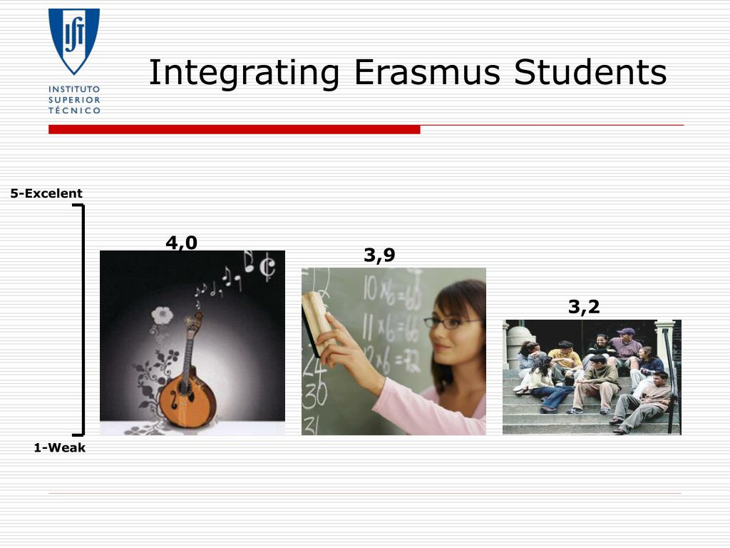 Integrating Erasmus Students