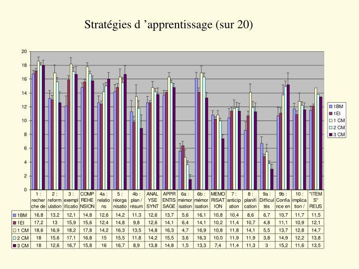 Stratégies d'apprentissage (sur 20)