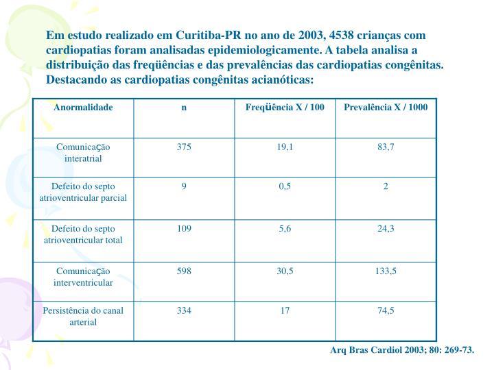 Em estudo realizado em Curitiba-PR no ano de 2003, 4538 crianças com cardiopatias foram analisadas epidemiologicamente. A tabela analisa a distribuição das freqüências e das prevalências das cardiopatias congênitas. Destacando as cardiopatias congênitas acianóticas: