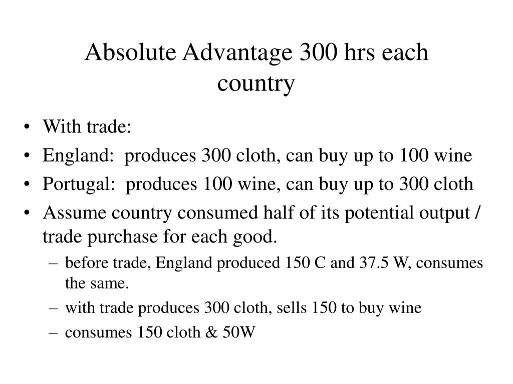 Absolute Advantage 300 hrs each country