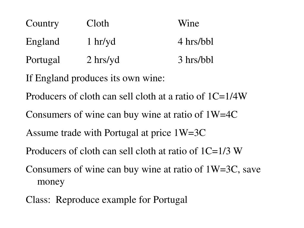 Country	Cloth			Wine