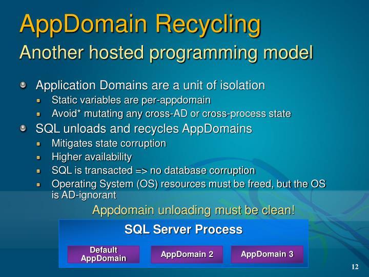 SQL Server Process