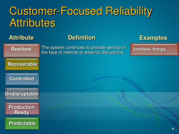 Customer-Focused Reliability Attributes