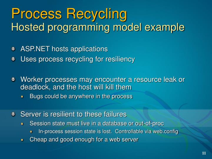 Process Recycling