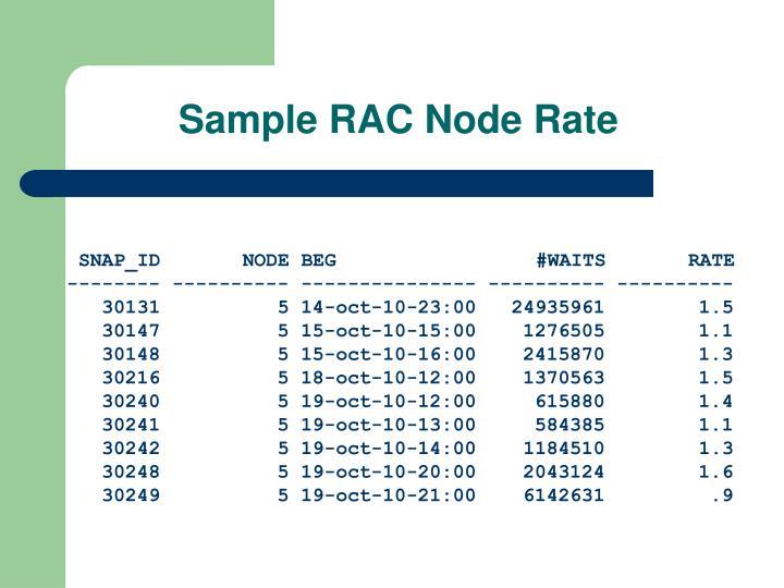 Sample RAC Node Rate