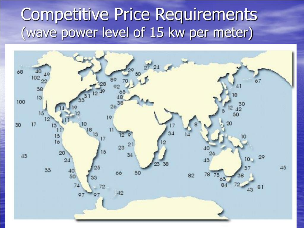 Competitive Price Requirements
