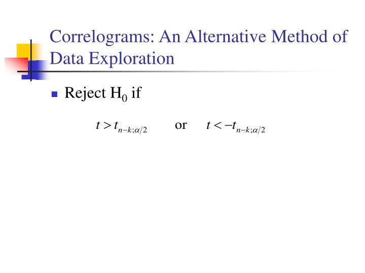 Correlograms: An Alternative Method of Data Exploration