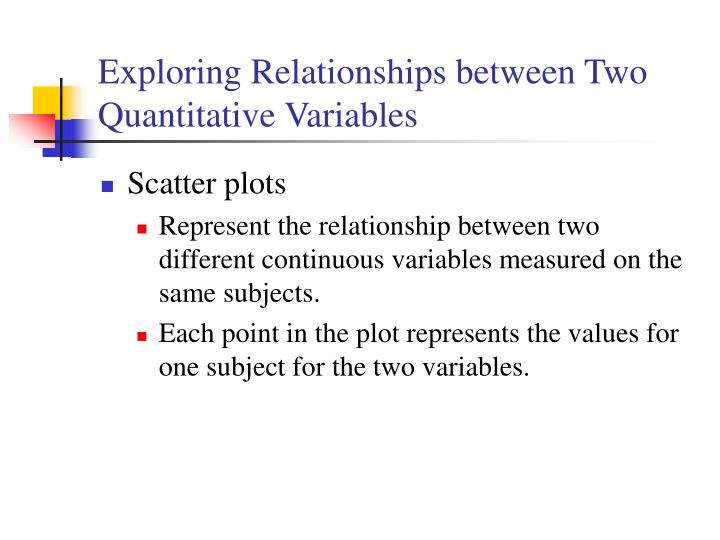 Exploring Relationships between Two Quantitative Variables