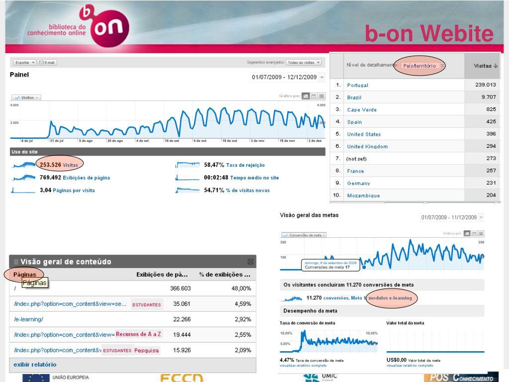 b-on Webite