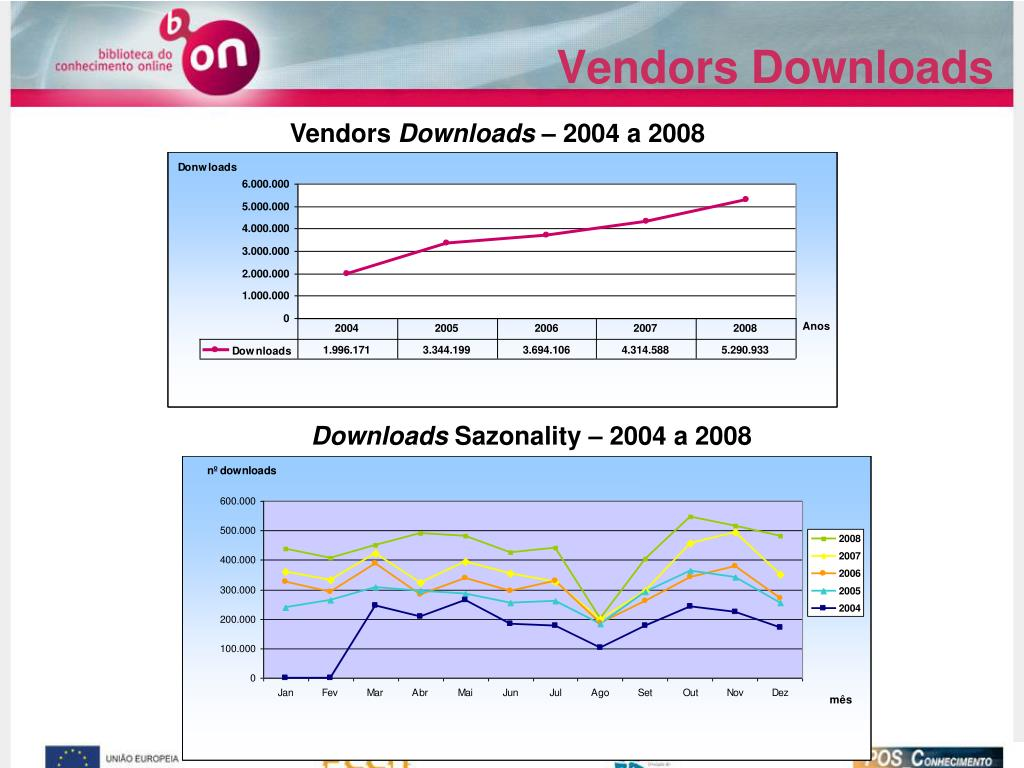 Vendors Downloads
