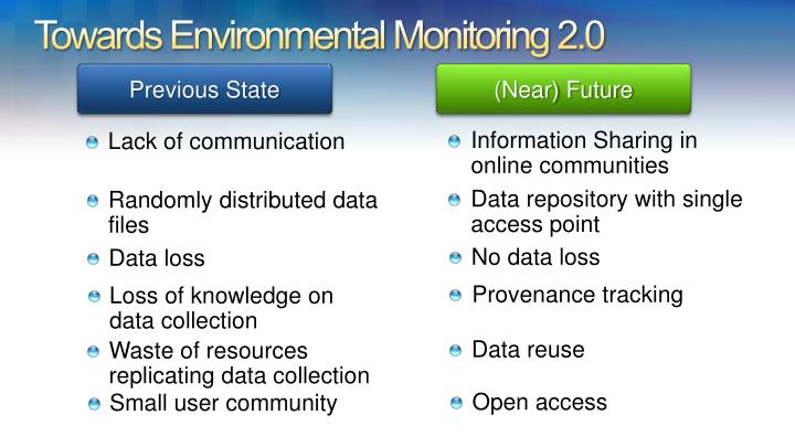 Towards Environmental Monitoring 2.0