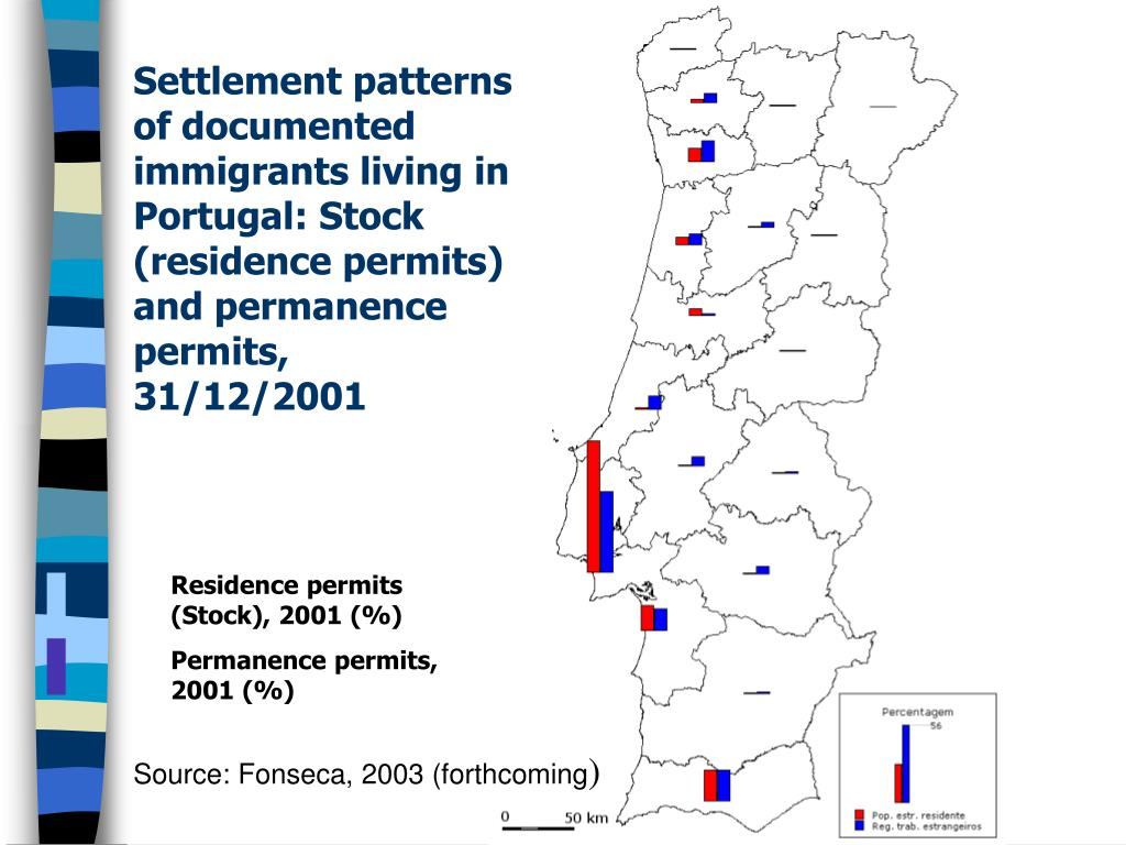 Settlement patterns of documented immigrants living in Portugal: Stock (residence permits) and permanence permits, 31/12/2001