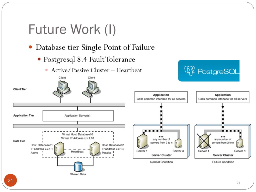 Future Work (I)