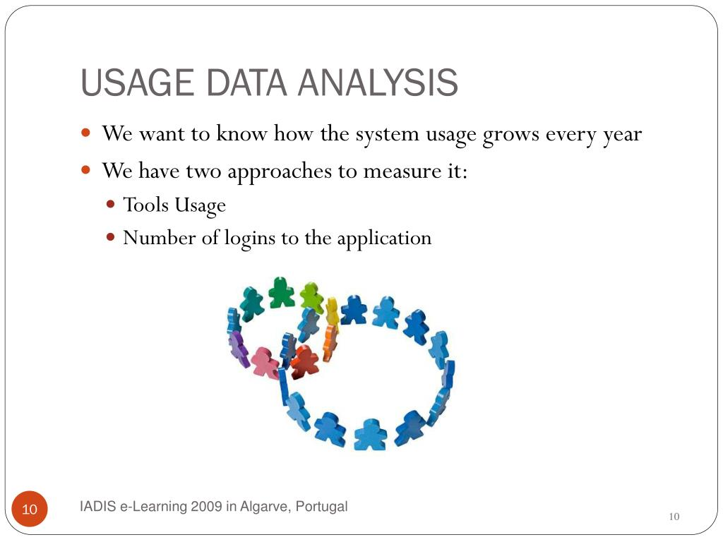 USAGE DATA ANALYSIS