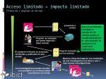 acceso limitado impacto limitado traducido y adaptado de harnad