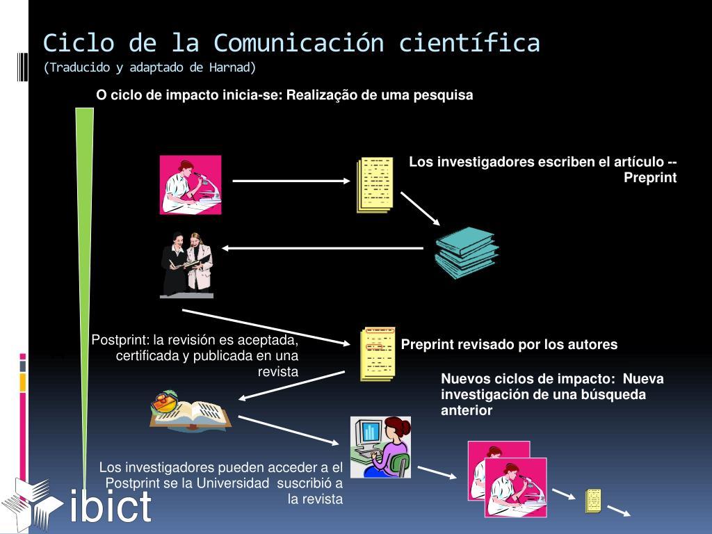 Ciclo de la Comunicación científica