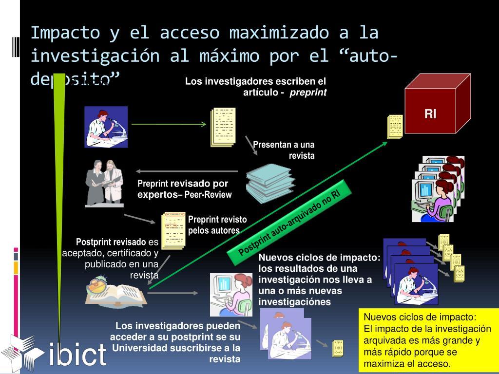 """Impacto y el acceso maximizado a la investigación al máximo por el """"auto-deposito"""""""