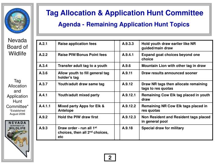 Agenda remaining application hunt topics